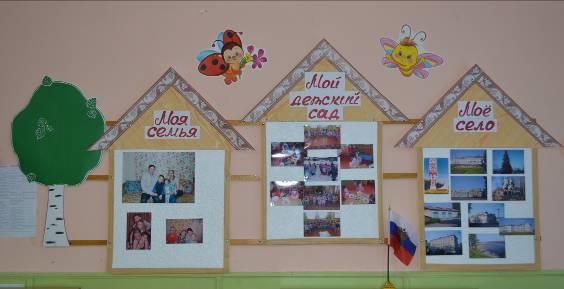 уголки в группе детского сада в картинках